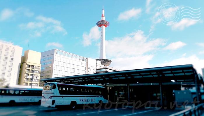 京都七福神めぐり 定期観光バスツアー