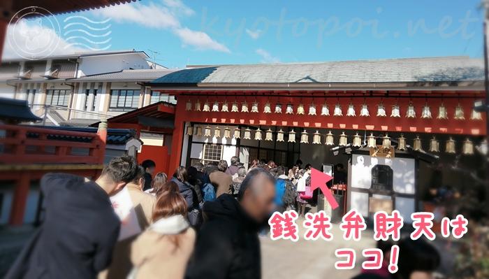 京都七福神めぐり 六波羅蜜寺の銭洗弁財天