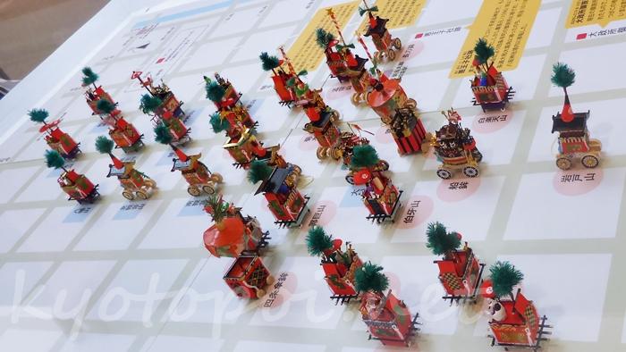 京都の行事 7月 祇園祭
